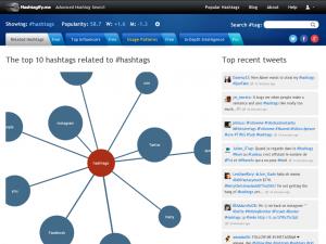 Hashtagify.me Homepage