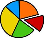 5 WordPress Poll Plugins