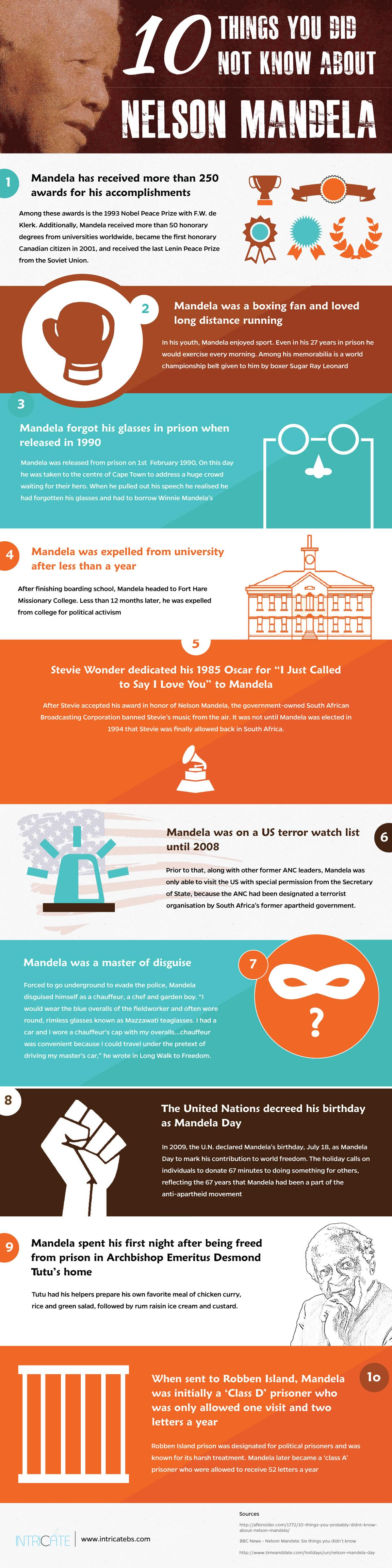 Did You Know These Things About Nelson Mandela [INFOGRAPHIC]