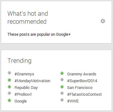 Google+ Trending Topics
