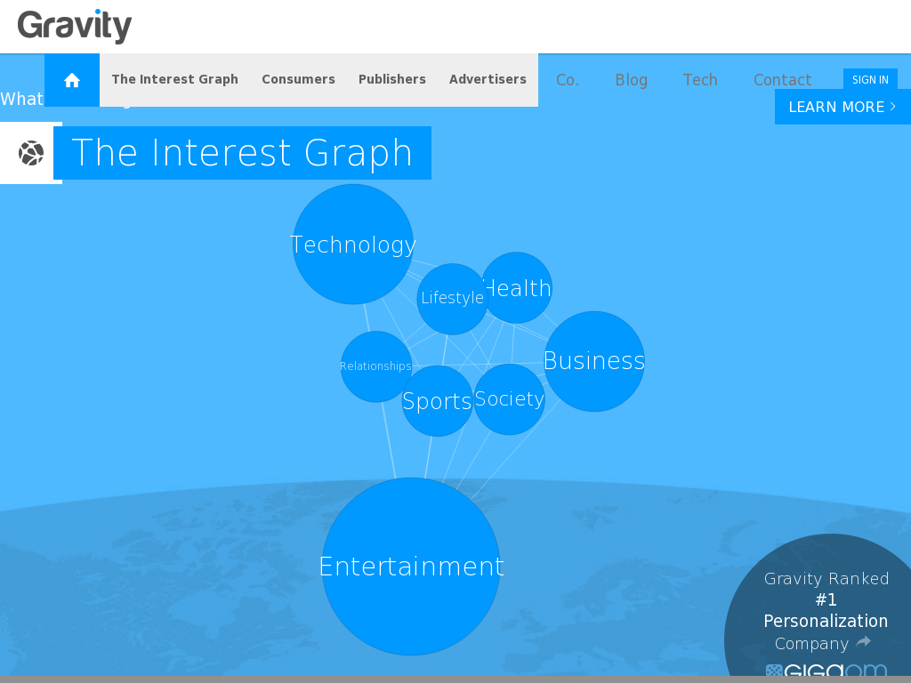 Gravity Homepage