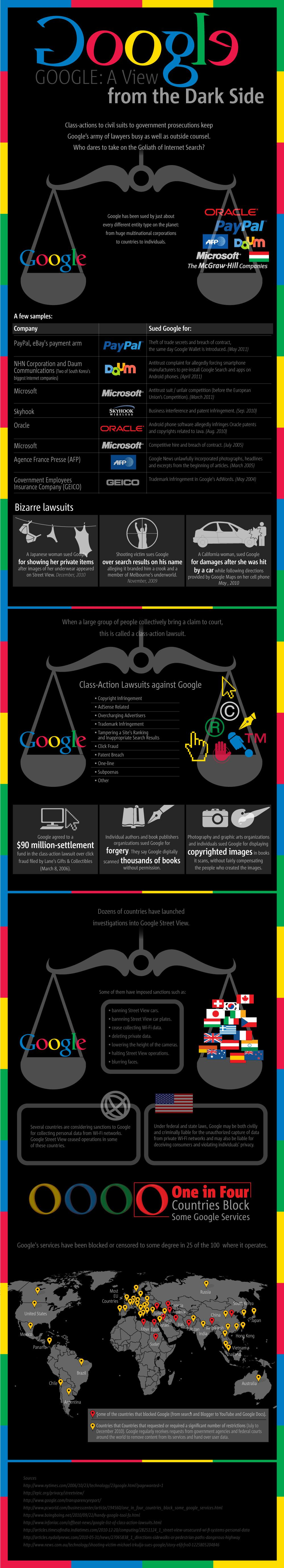 Taking a Look at Google Lawsuits [INFOGRAPHIC]