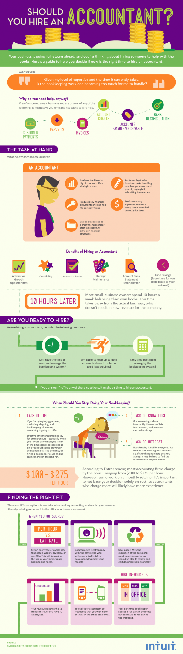 The Benefits of an Accountant for Your Business [INFOGRAPHIC]