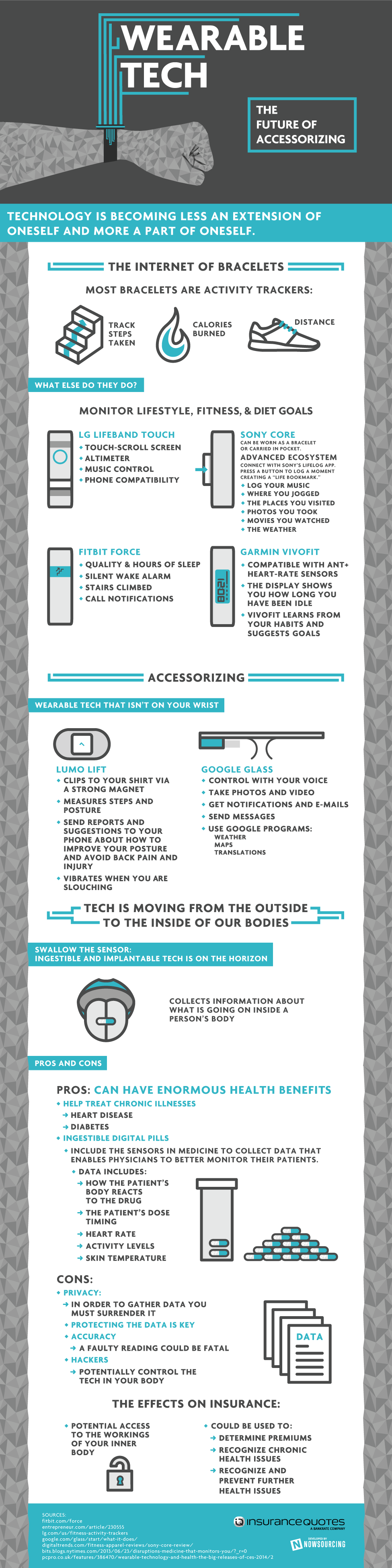 The Future of Wearable Health Accessories [INFOGRAPHIC]