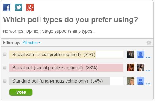 WordPress Social Poll