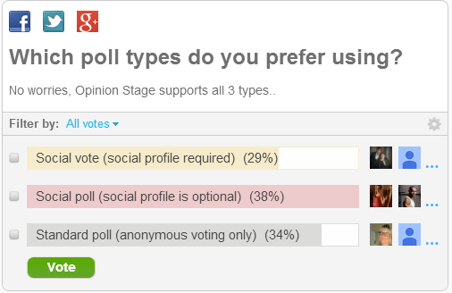 WordPress Social Poll