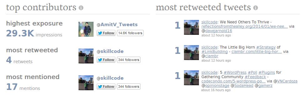 skillcode Twitter Report
