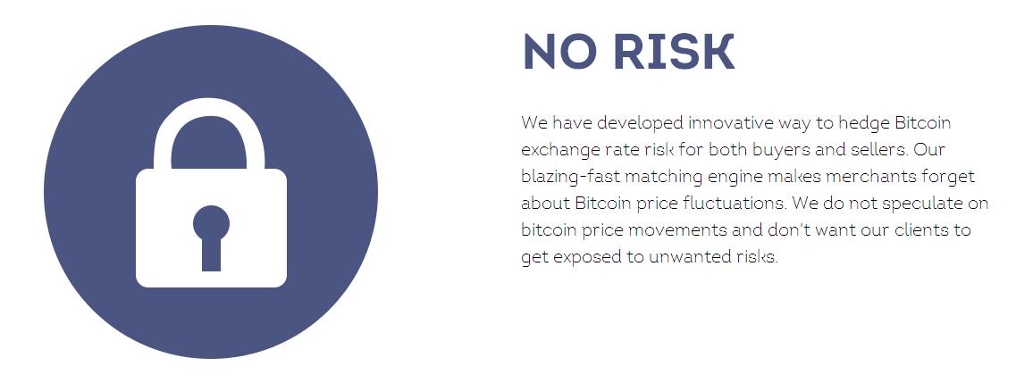 CryptoPay - No Risk Guarantee