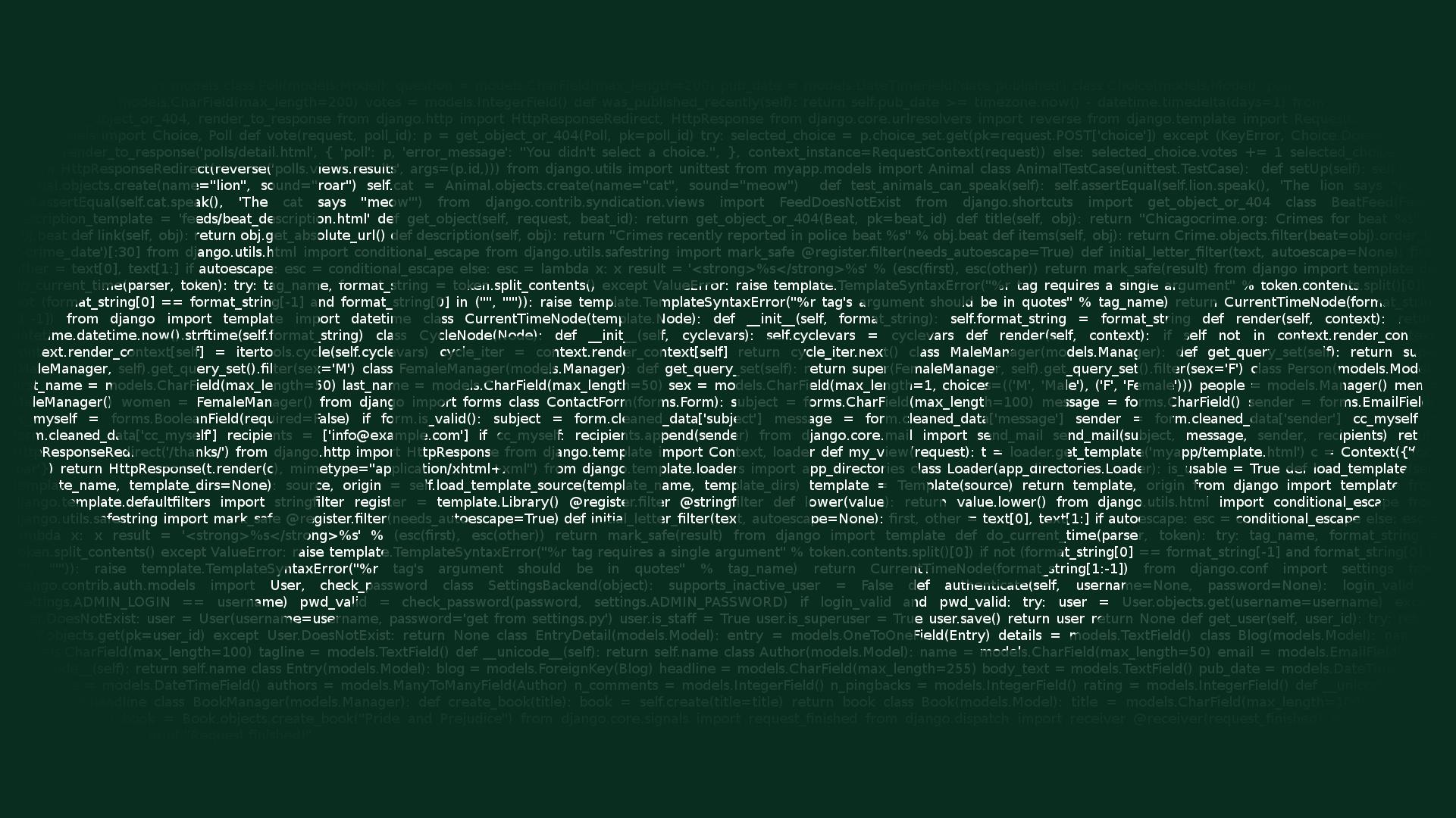 Django useful links