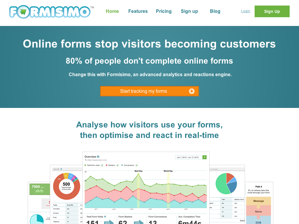 Formisimo - Track & Optimize Your Online Forms