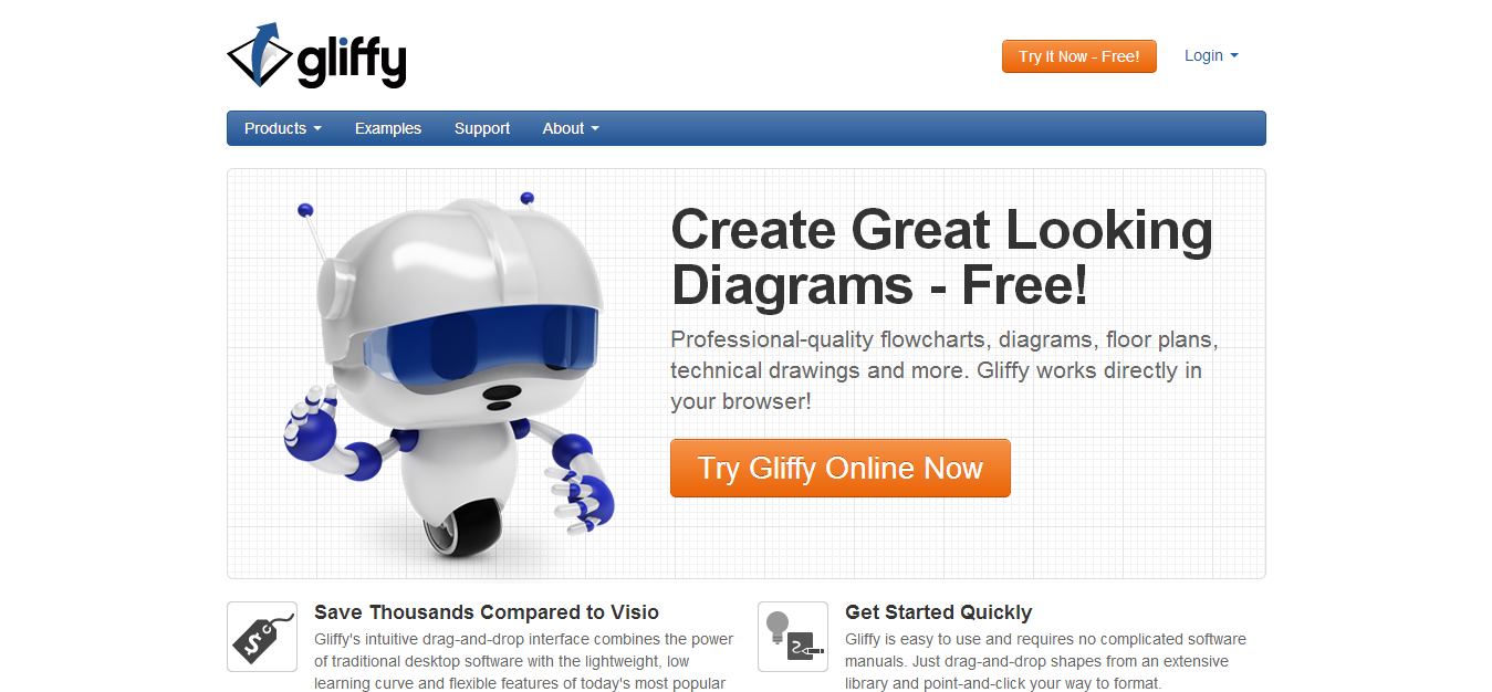 Gliffy - Online Diagram Software and Flowchart Software