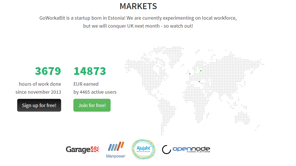 GoWorkaBit - Markets