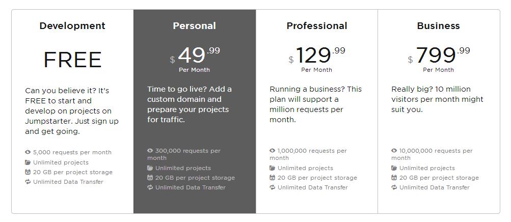 Jumpstarter - Pricing
