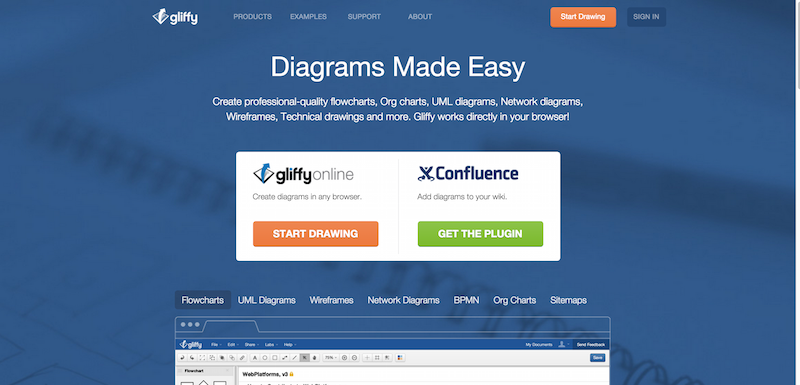 Online Diagram Software and Flow Chart Software   Gliffy