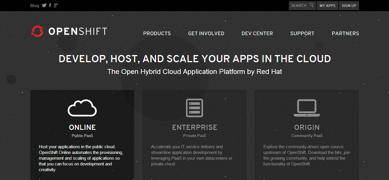 OpenShift by Red Hat