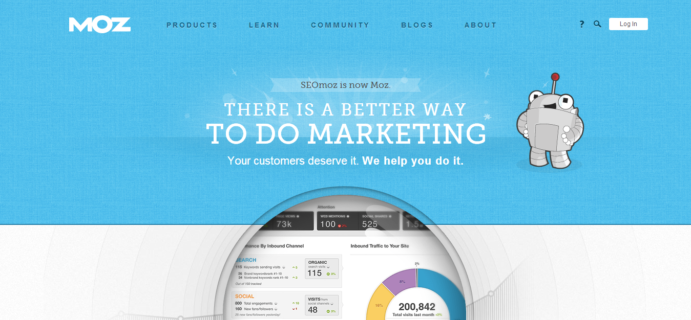SEOmoz is now Moz. Software and Community for Better Marketing. Moz