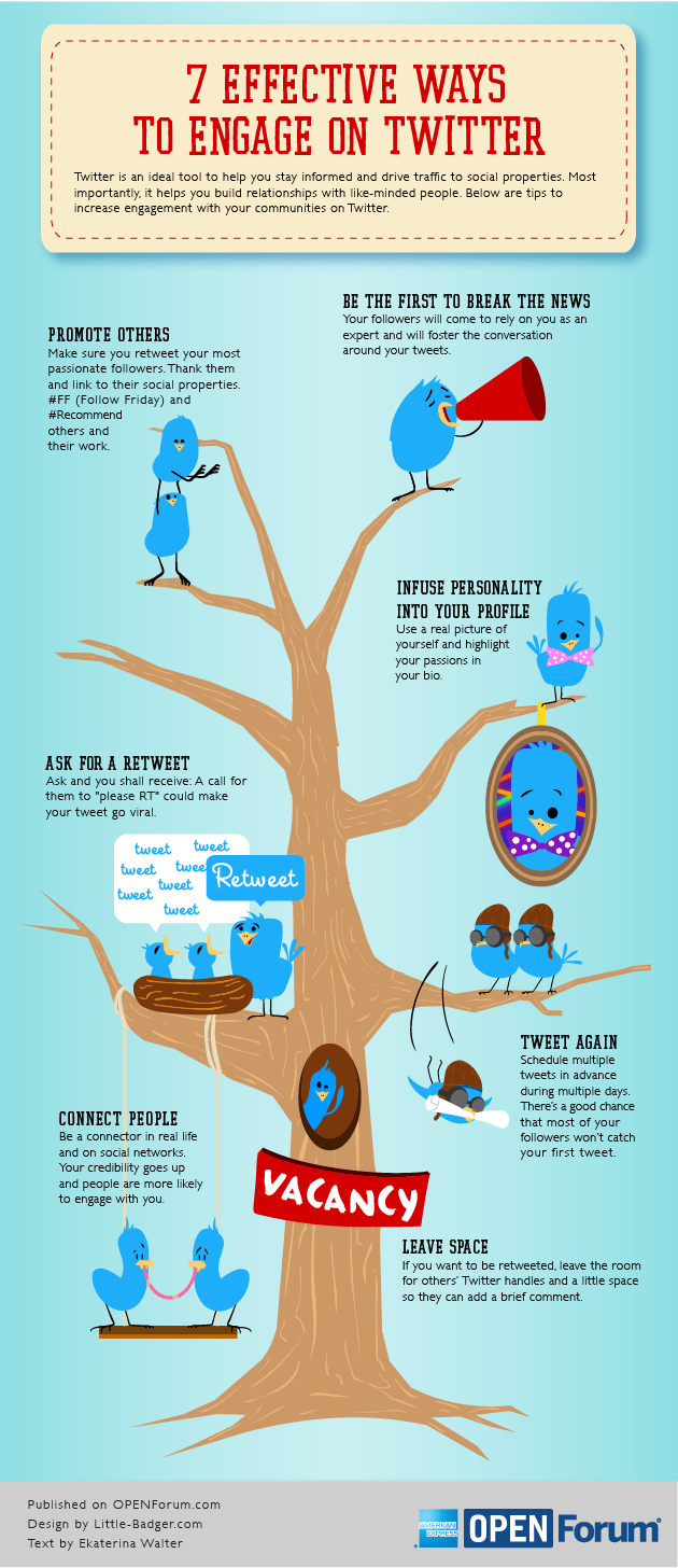Top 7 Ways to Engage Your Community on Twitter [INFOGRAPHIC]