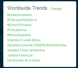 Twitter Worldwide Trends