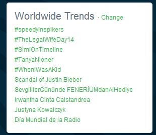 Twitter Worldwide Trends