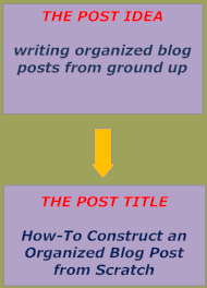 how to construct a post