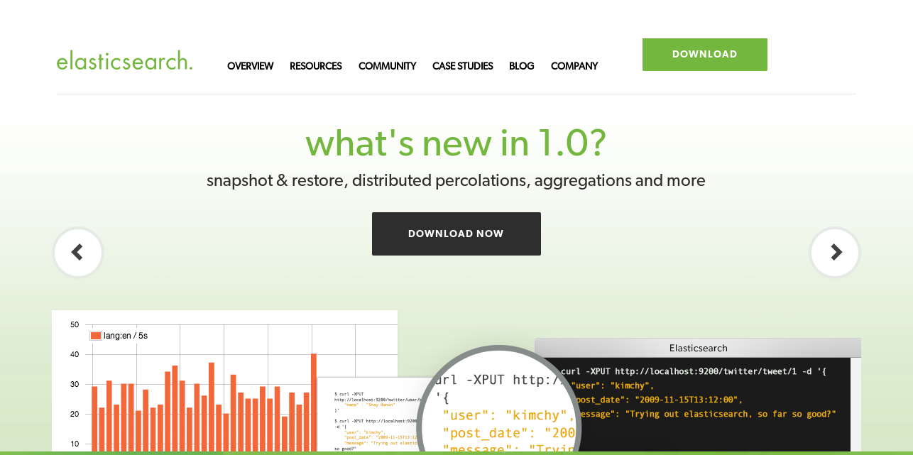 Elasticsearch.org Open Source Distributed Real Time Search Analytics Elasticsearch