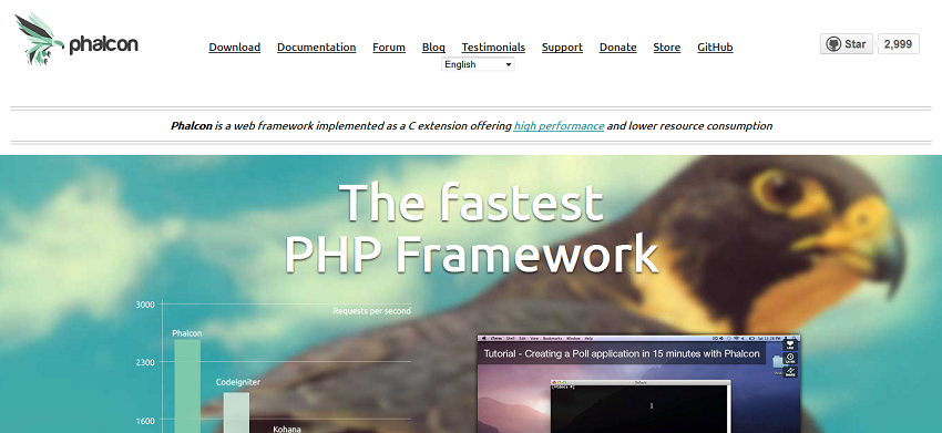 High performance PHP framework