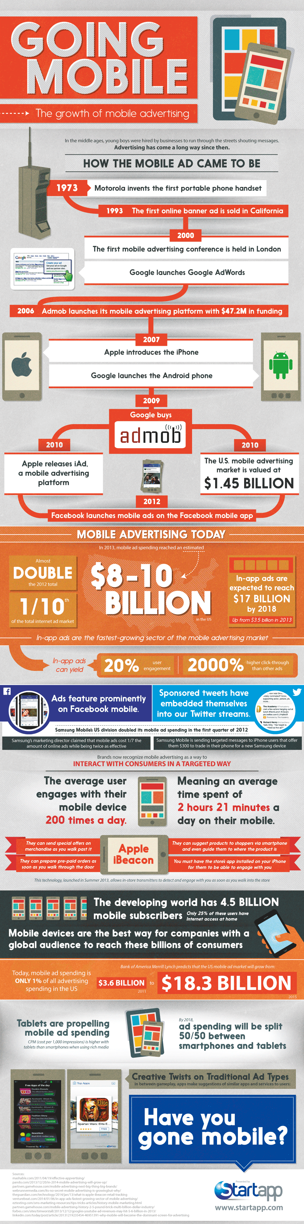 Mobile Advertising Growth 2014 [INFOGRAPHIC]