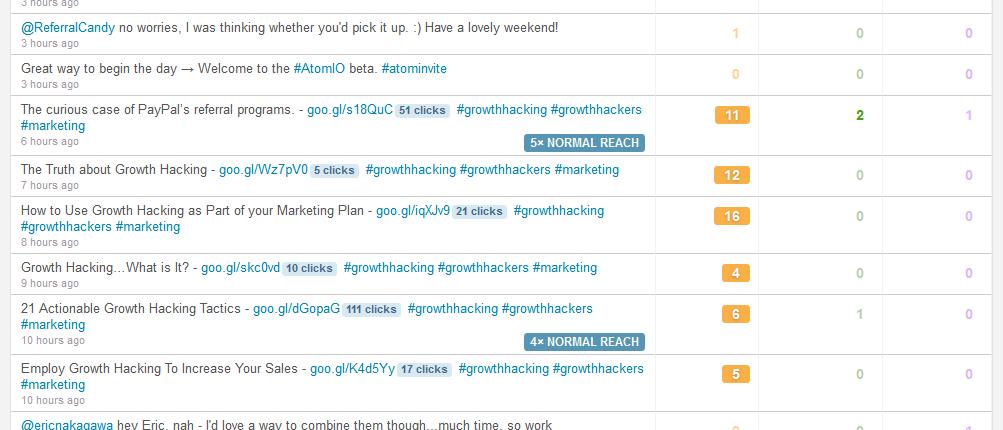 Tweet activity - Twitter Analytics