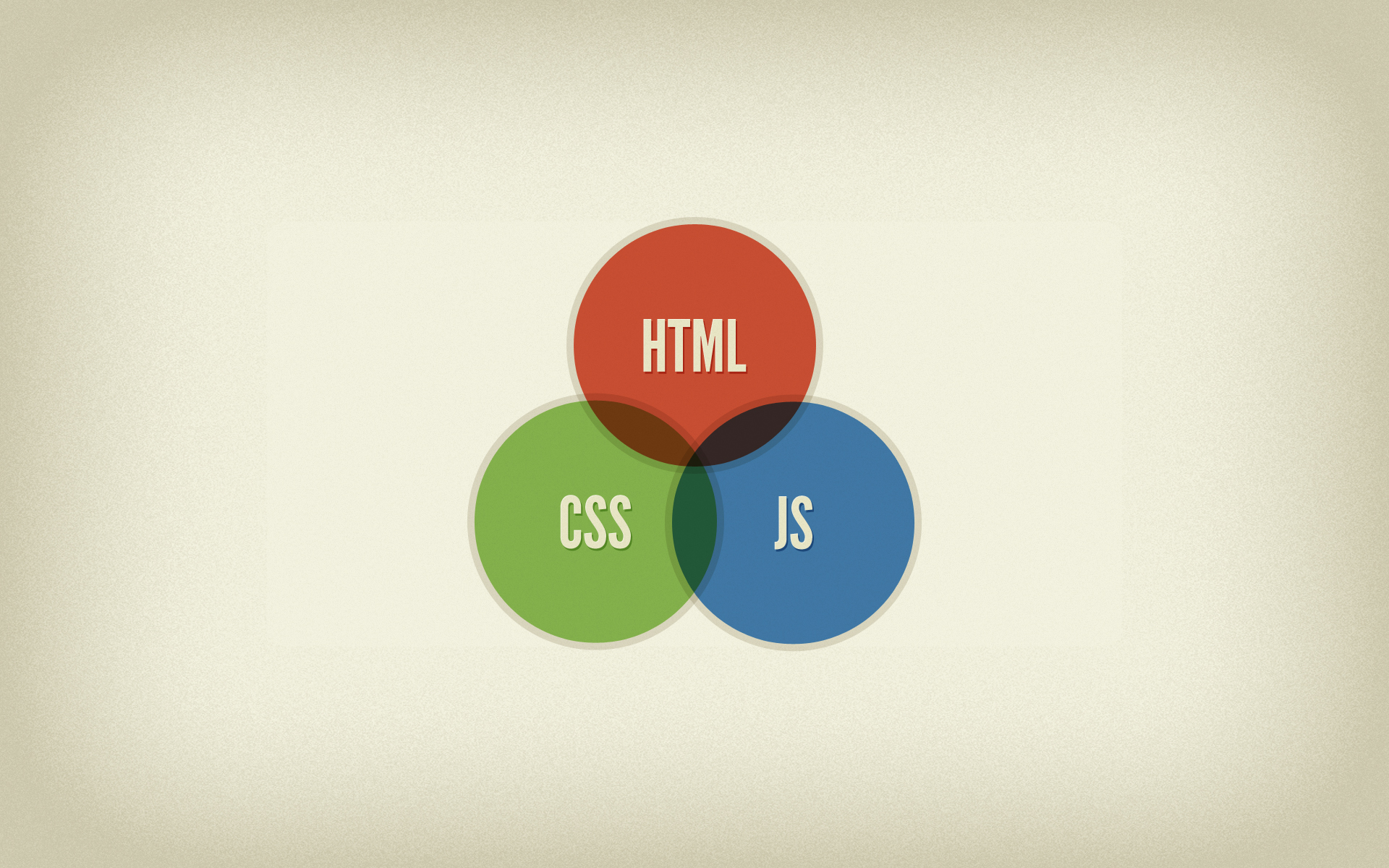 4 JavaScript Projects to Advance Your CSS3 Animations