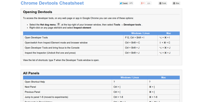 Anti-Code: Chrome Devtools Cheatsheet