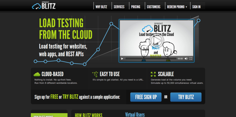 Blitz Load and Performance Testing from the Cloud
