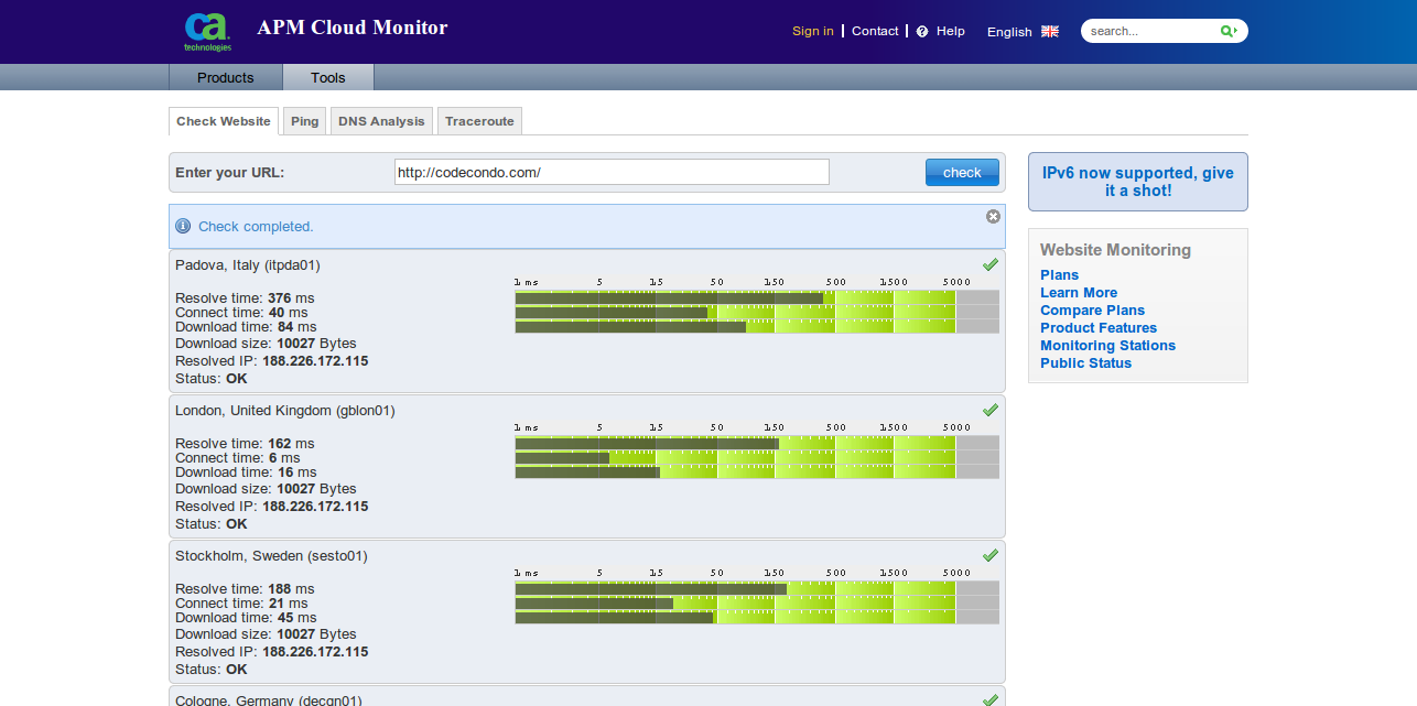CA APM Cloud Monitor website monitoring service Check host IPv6 now supported give it a shot