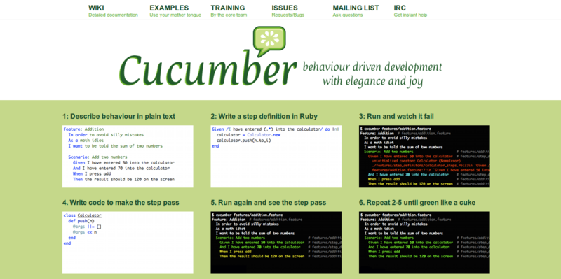 Cucumber: Behaviour-Driven Development Tool for JavaScript