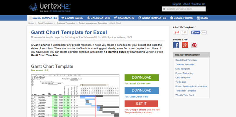 free gantt chart template for excel web development technology