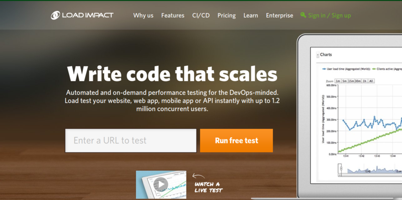 On Demand Load Testing for Developers Testers Load Impact