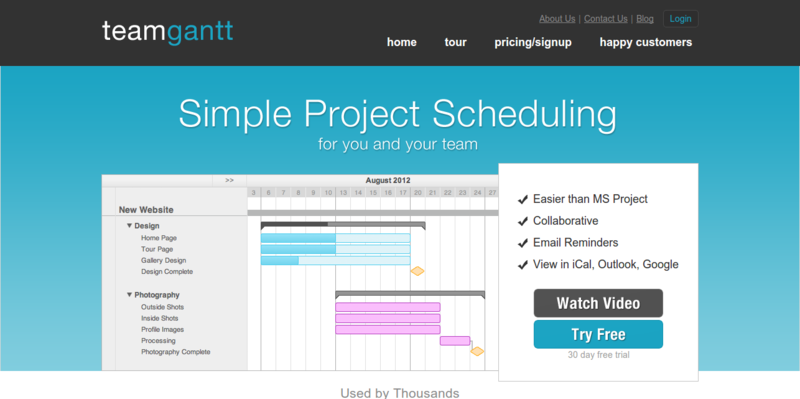 free gantt chart template for excel web development technology