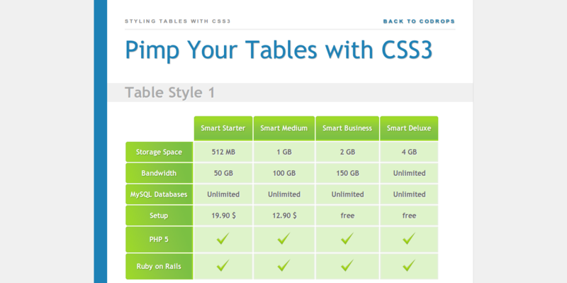 Pimp your tables with CSS3