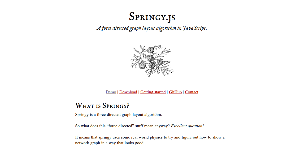 Springy A force directed graph layout algorithm in JavaScript.