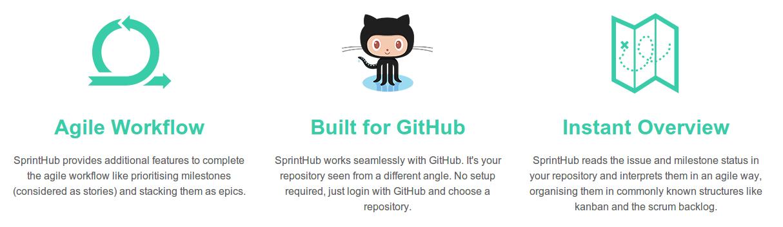 SprintHub for GitHub