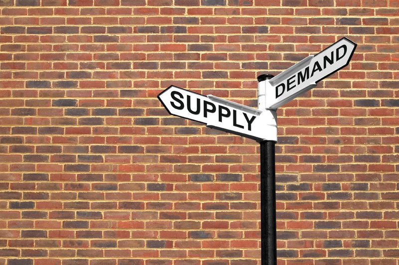 Analyzing the Demand & Availability of a Product