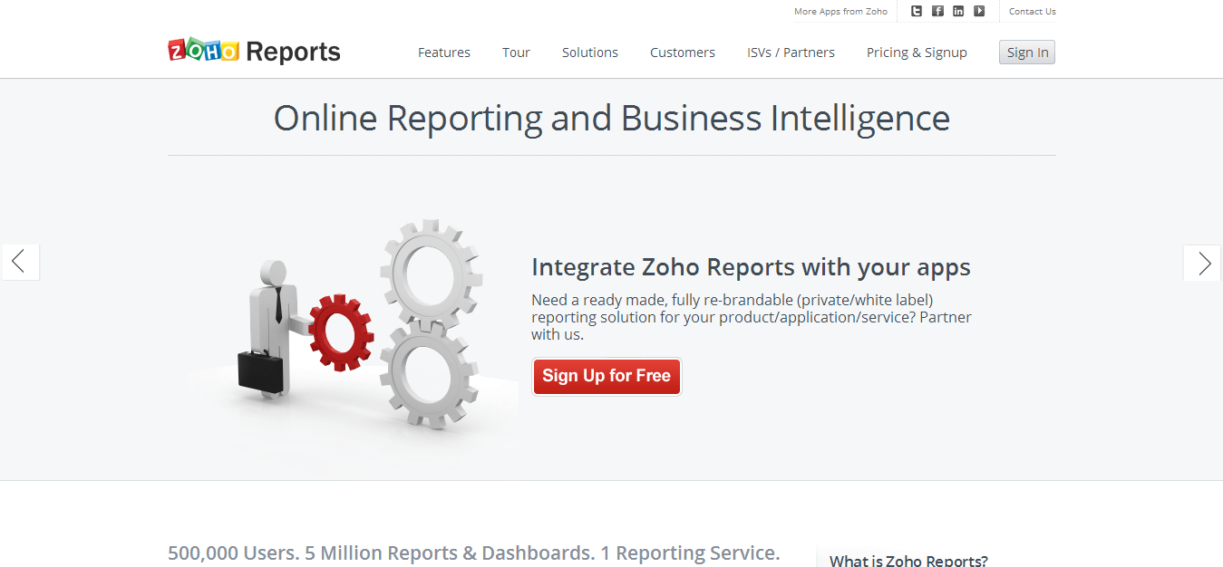 Zoho Reports