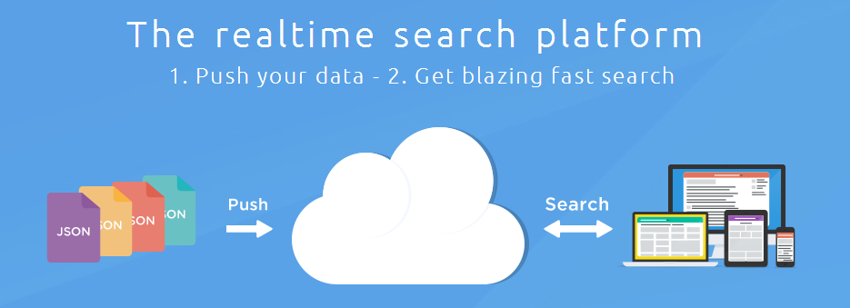 Algolia - The Realtime Search Platform
