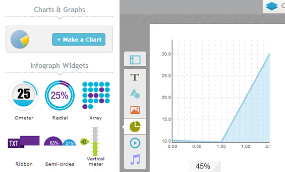 Visualize Charts and Graphs