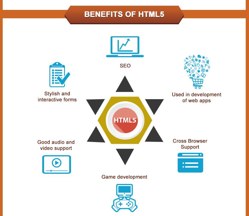 html5 benefits