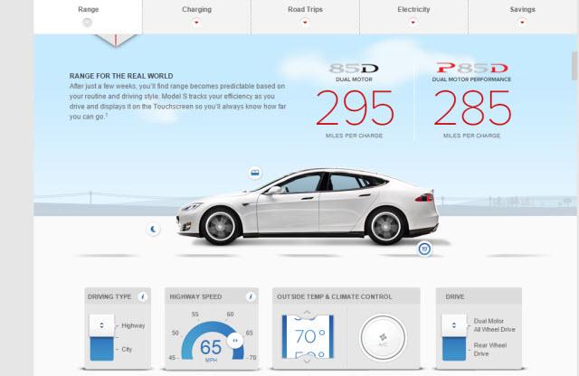 Tesla interactive