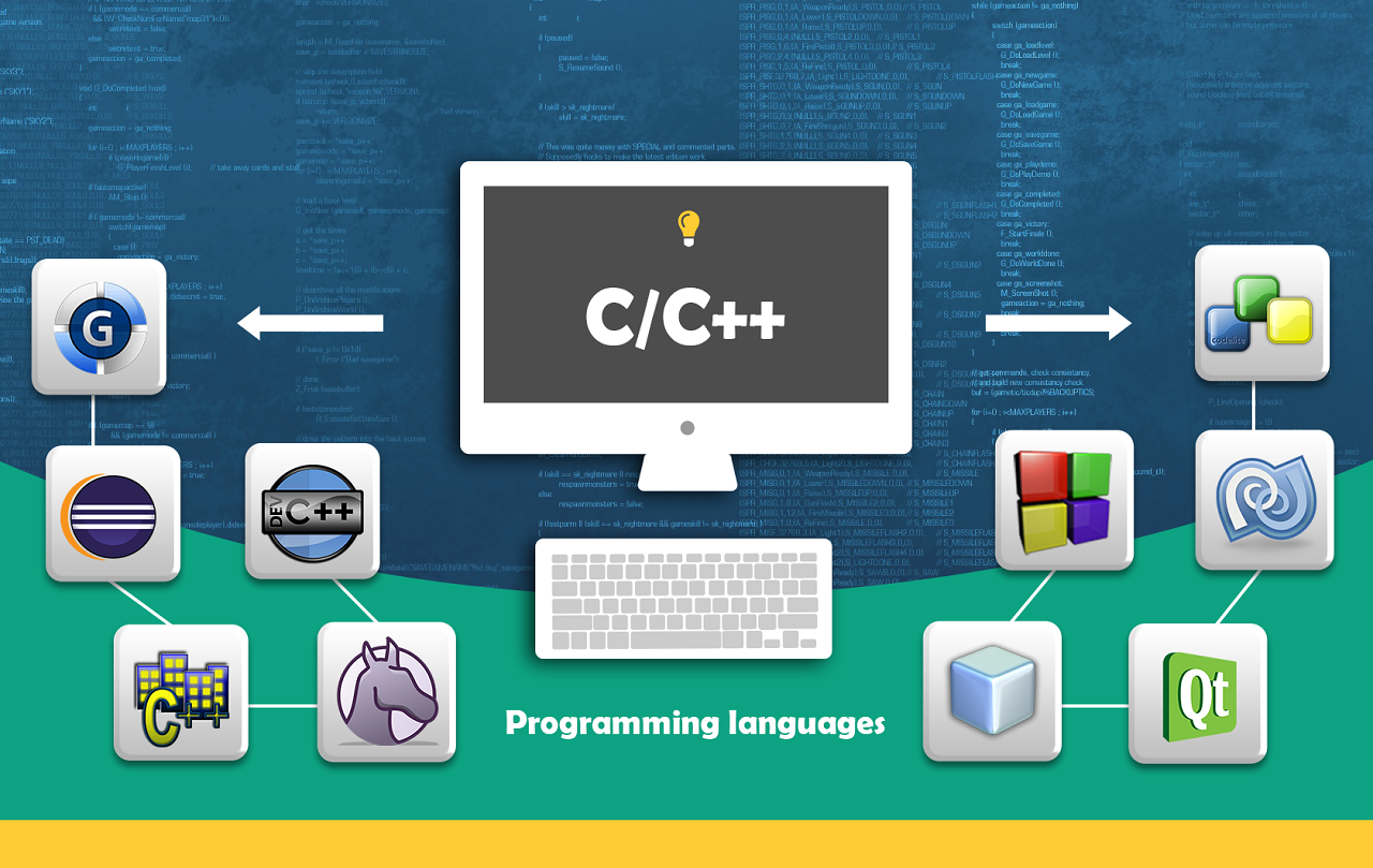 Top 10 best c compilers and ides of march Popular c compilers