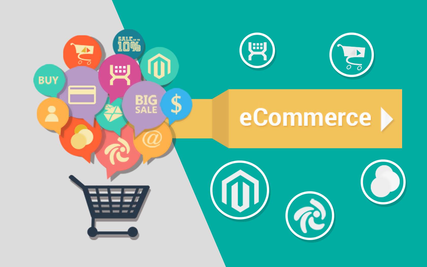 10 Free Open Source Software's For Building Ecommerce Websites |