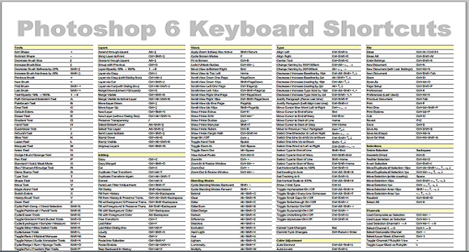 CS6 Cheat Sheet