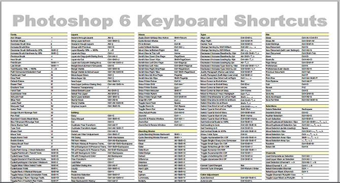 ... shortcut keys for the latest version of Adobe Photoshop, I.E