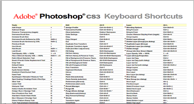 CS3 Cheat Sheet